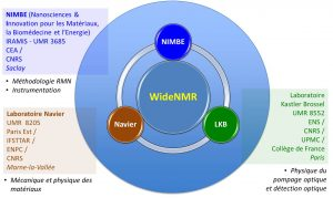 partners_widenmr
