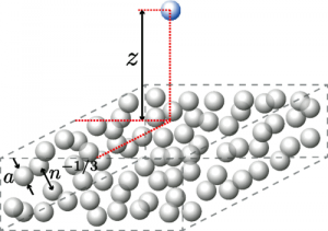 Casimir-Polder interaction between a dielectric sphere and a semi-infinite disordered medium. The disordered medium consists of a collection of dielectric spheres whose positions are uniformly distributed in space.